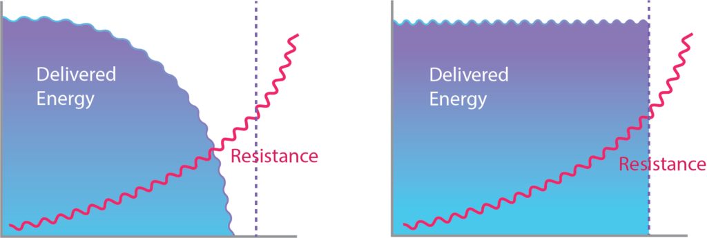 Energy Delivery Graphics