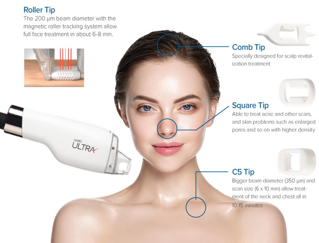 Ultra Handpiece Face Illustration