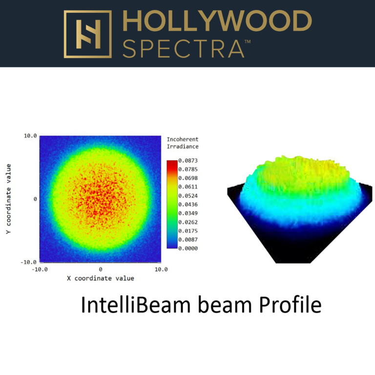 Intellibeam Profile2