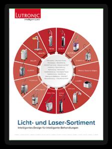 Lutronic Produktuebersicht Kompakt Feb.2020 Kompr