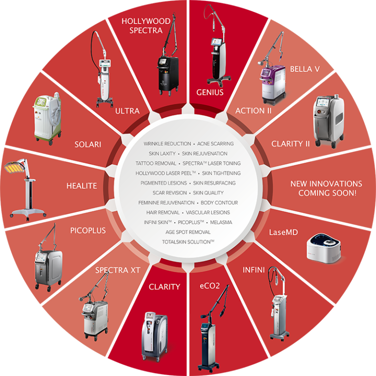 Product Wheel 22.06.21 Webseite